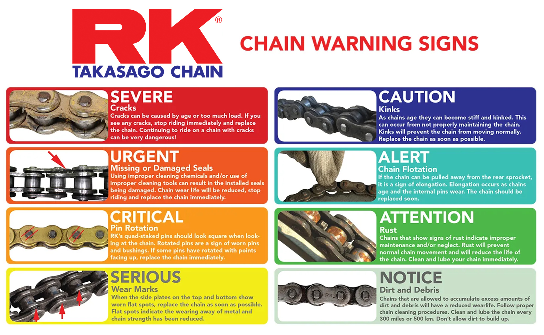 RK Chain Warning Signs